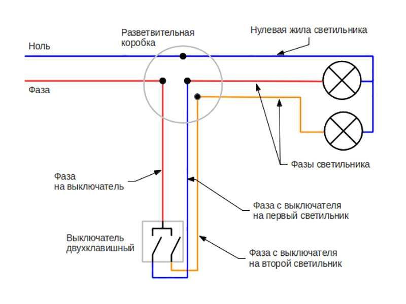 Выключатель монтируется в разрыв фазного провода