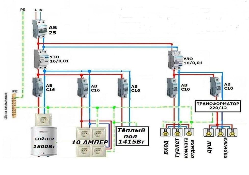 схема электропроводки в бане