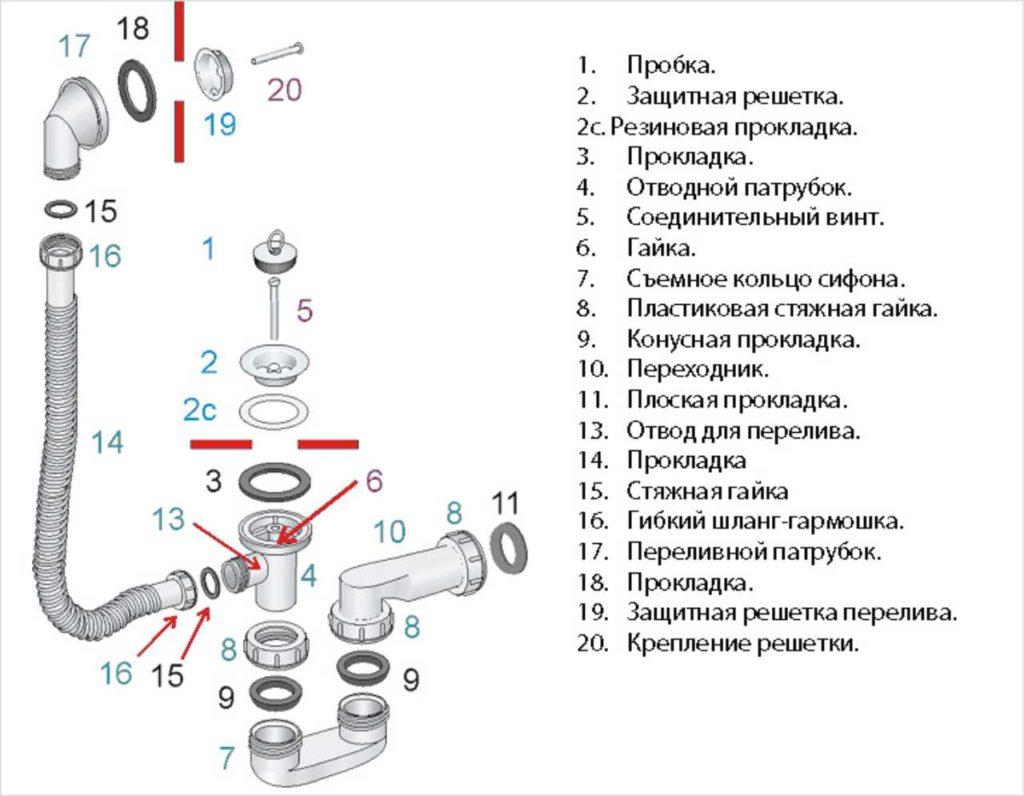 Акриловая ванна: преимущества и установка