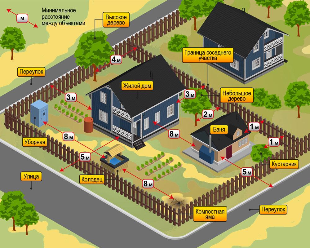 Как купить свой дом: на что обратить внимание, возможные ошибки